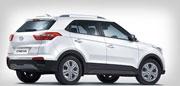 A closer look at the Prices of Hyundai Creta