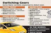 Tata Motors to redesign Nano for 2014